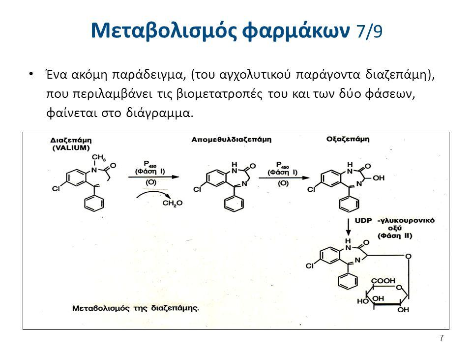Μεταβολισμός φαρμάκων 7/9 Ένα ακόμη παράδειγμα, (του αγχολυτικού παράγοντα διαζεπάμη), που περιλαμβάνει τις βιομετατροπές του και των δύο φάσεων, φαίν