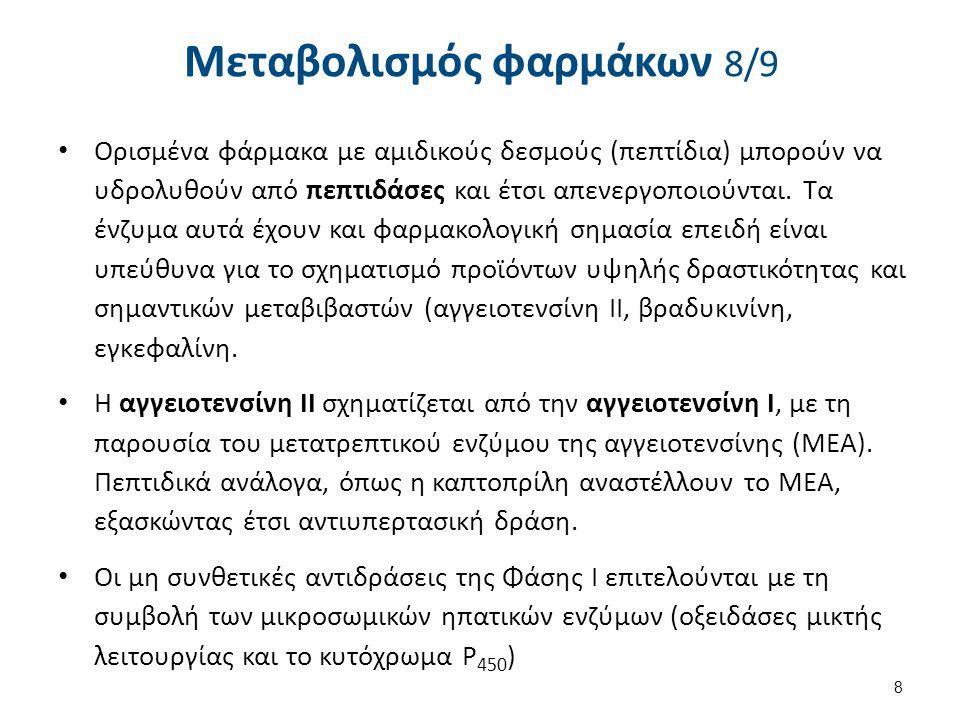 Μεταβολισμός φαρμάκων 8/9 Ορισμένα φάρμακα με αμιδικούς δεσμούς (πεπτίδια) μπορούν να υδρολυθούν από πεπτιδάσες και έτσι απενεργοποιούνται. Τα ένζυμα