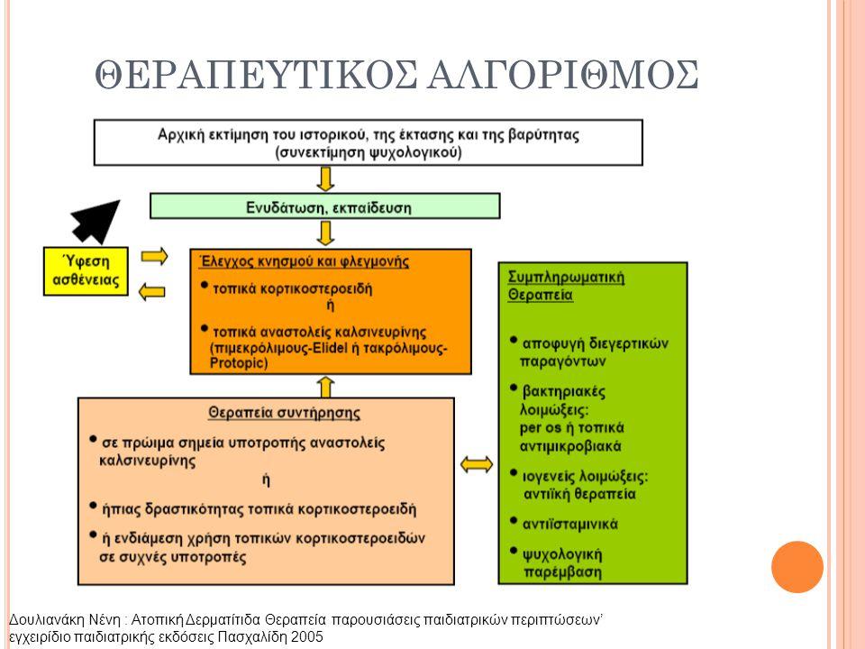 ΘΕΡΑΠΕΥΤΙΚΟΣ ΑΛΓΟΡΙΘΜΟΣ Δουλιανάκη Νένη : Ατοπική Δερματίτιδα Θεραπεία παρουσιάσεις παιδιατρικών περιπτώσεων' εγχειρίδιο παιδιατρικής εκδόσεις Πασχαλί