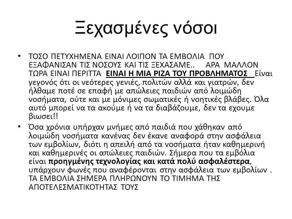 Ο Έλληνας γονιός καλείται να αντιμετωπίσει το δίλλημα: να εμβολιάσω το παιδί μου κανονικά, όπως προτείνει ο γιατρός μου και το Υπουργείο Υγείας; Ή να κάνω πίσω, βασιζόμενος σε ιστορίες των μέσων ενημέρωσης και σε πληροφορίες από το διαδίκτυο που διαμηνύουν τις καταστροφικές επιδράσεις των εμβολίων;