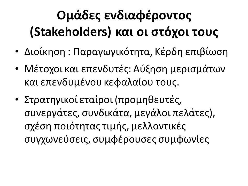 Ομάδες ενδιαφέροντος (Stakeholders) και οι στόχοι τους Διοίκηση : Παραγωγικότητα, Κέρδη επιβίωση Μέτοχοι και επενδυτές: Αύξηση μερισμάτων και επενδυμέ