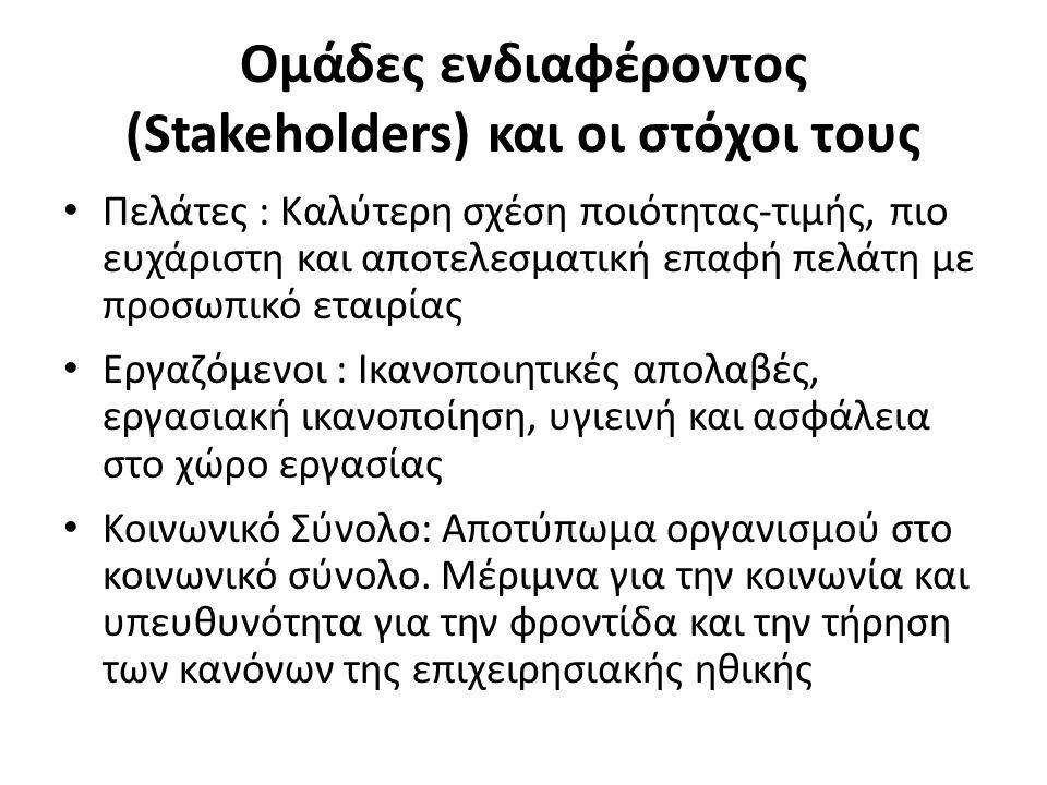 Ομάδες ενδιαφέροντος (Stakeholders) και οι στόχοι τους Πελάτες : Καλύτερη σχέση ποιότητας-τιμής, πιο ευχάριστη και αποτελεσματική επαφή πελάτη με προσ