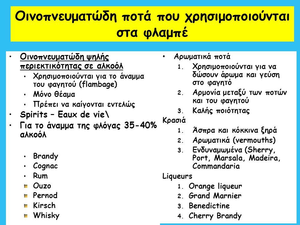 5 Οινοπνευματώδη ποτά που χρησιμοποιούνται στα φλαμπέ Οινοπνευματώδη ψηλής περιεκτικότητας σε αλκοόλ Χρησιμοποιούνται για το άναμμα του φαγητού (flambage) Μόνο θέαμα Πρέπει να καίγονται εντελώς Spirits – Eaux de vie\ Για το άναμμα της φλόγας 35-40% αλκοόλ Brandy Cognac Rum Ouzo Pernod Kirsch Whisky Αρωματικά ποτά 1.
