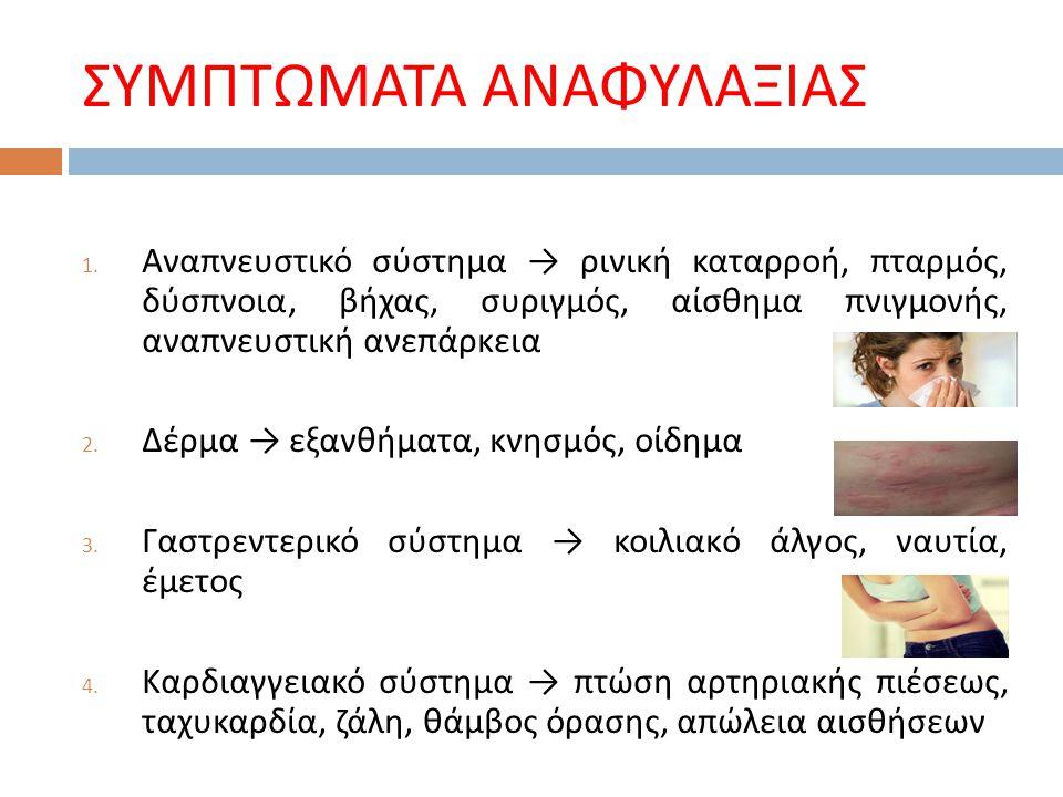 ΣΥΜΠΤΩΜΑΤΑ ΑΝΑΦΥΛΑΞΙΑΣ 1. Αναπνευστικό σύστημα → ρινική καταρροή, πταρμός, δύσπνοια, βήχας, συριγμός, αίσθημα πνιγμονής, αναπνευστική ανεπάρκεια 2. Δέ