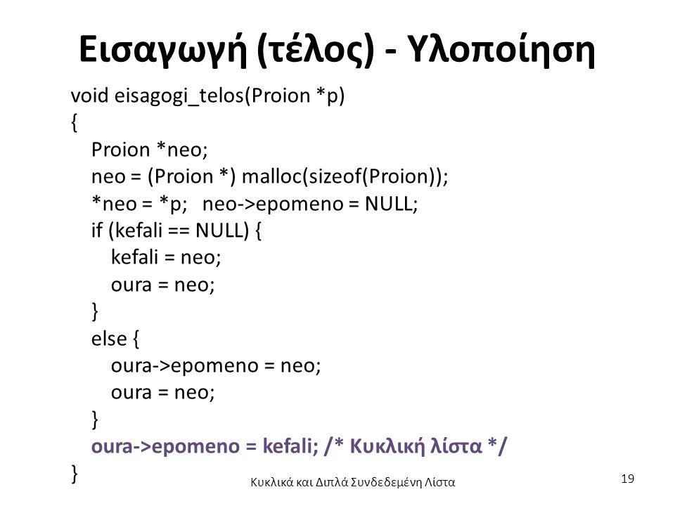 Εισαγωγή (τέλος) - Υλοποίηση void eisagogi_telos(Proion *p) { Proion *neo; neo = (Proion *) malloc(sizeof(Proion)); *neo = *p; neo->epomeno = NULL; if (kefali == NULL) { kefali = neo; oura = neo; } else { oura->epomeno = neo; oura = neo; } oura->epomeno = kefali; /* Κυκλική λίστα */ } Κυκλικά και Διπλά Συνδεδεμένη Λίστα 19