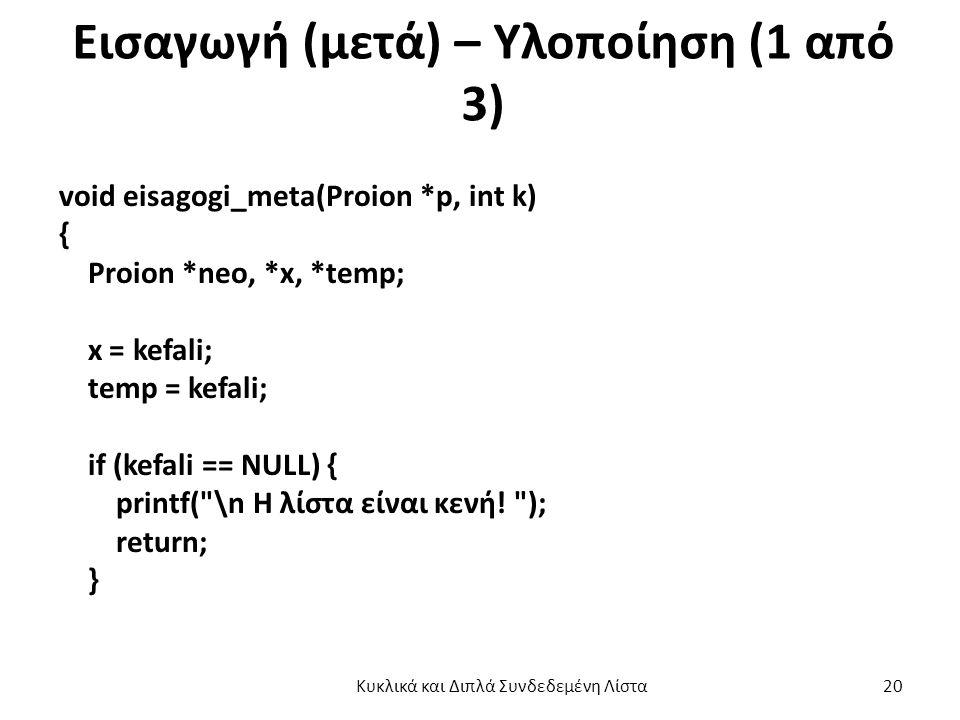 Εισαγωγή (μετά) – Υλοποίηση (1 από 3) void eisagogi_meta(Proion *p, int k) { Proion *neo, *x, *temp; x = kefali; temp = kefali; if (kefali == NULL) { printf( \n Η λίστα είναι κενή.