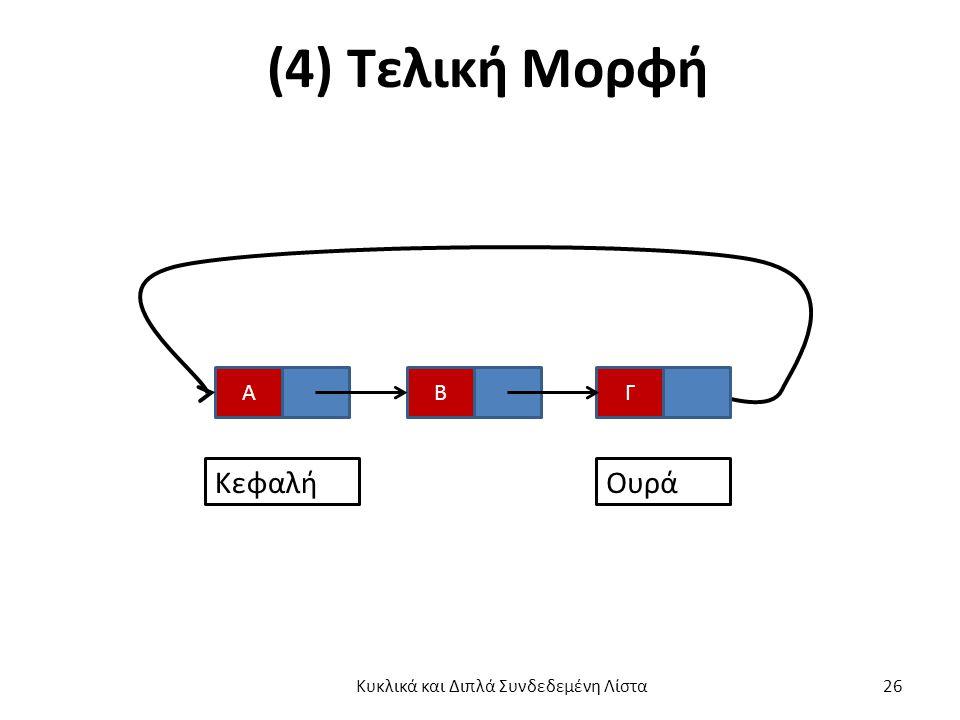 (4) Τελική Μορφή ΓΒΑ ΚεφαλήΟυρά Κυκλικά και Διπλά Συνδεδεμένη Λίστα 26