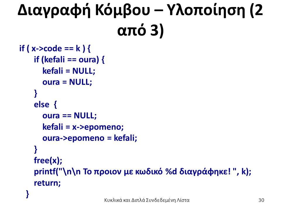 Διαγραφή Κόμβου – Υλοποίηση (2 από 3) if ( x->code == k ) { if (kefali == oura) { kefali = NULL; oura = NULL; } else { oura == NULL; kefali = x->epomeno; oura->epomeno = kefali; } free(x); printf( \n\n To προιον με κωδικό %d διαγράφηκε.