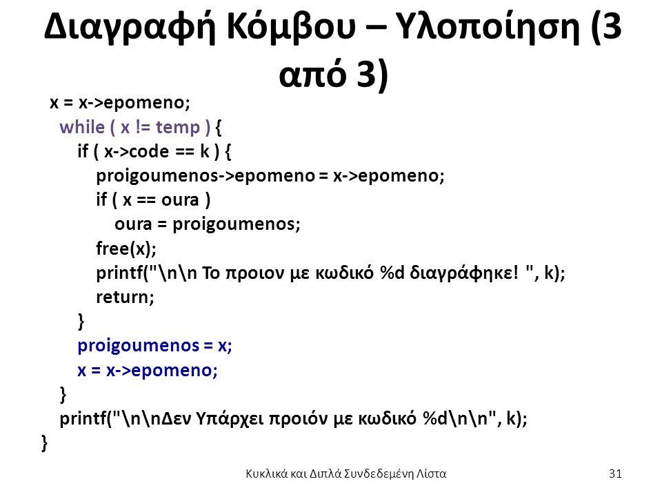 Διαγραφή Κόμβου – Υλοποίηση (3 από 3) x = x->epomeno; while ( x != temp ) { if ( x->code == k ) { proigoumenos->epomeno = x->epomeno; if ( x == oura ) oura = proigoumenos; free(x); printf( \n\n To προιον με κωδικό %d διαγράφηκε.