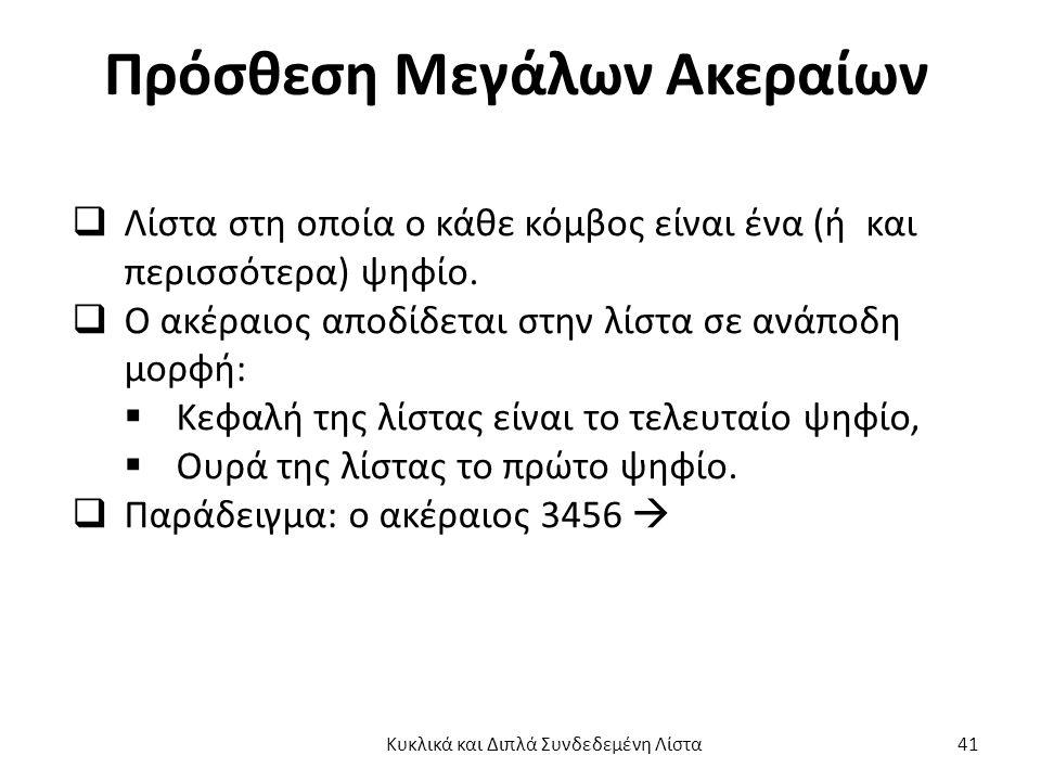 Πρόσθεση Μεγάλων Ακεραίων  Λίστα στη οποία ο κάθε κόμβος είναι ένα (ή και περισσότερα) ψηφίο.
