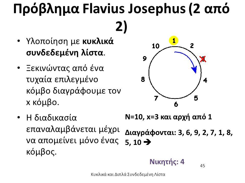 Πρόβλημα Flavius Josephus (2 από 2) Υλοποίηση με κυκλικά συνδεδεμένη λίστα.