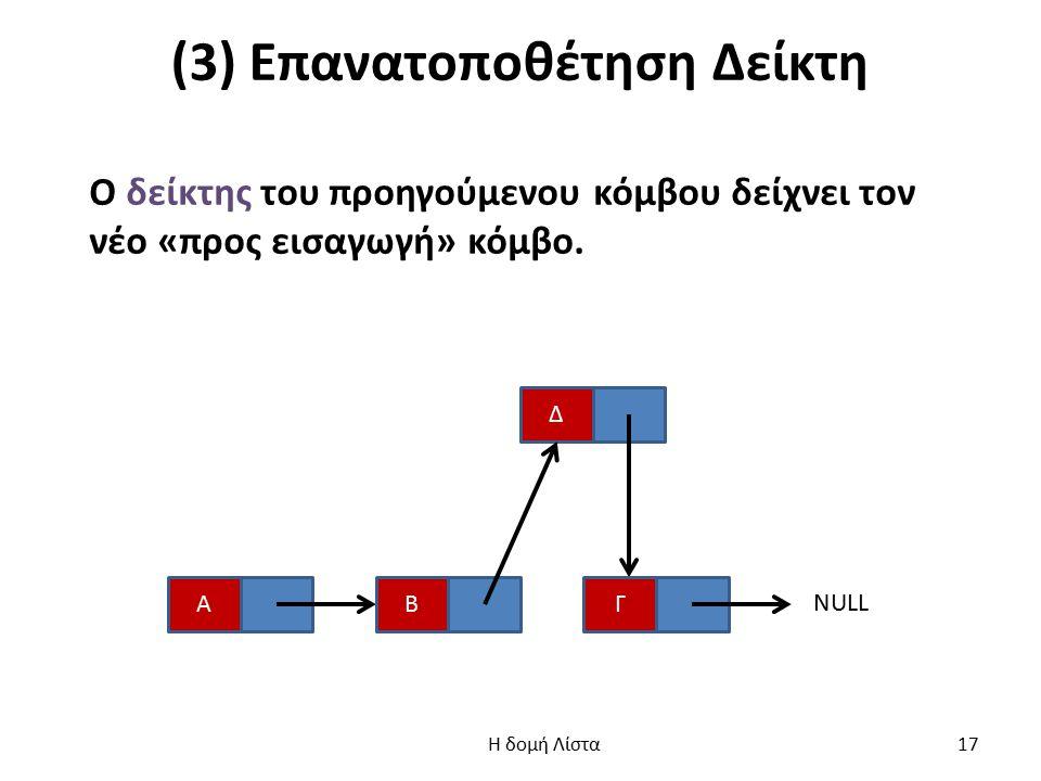 (3) Επανατοποθέτηση Δείκτη Ο δείκτης του προηγούμενου κόμβου δείχνει τον νέο «προς εισαγωγή» κόμβο.