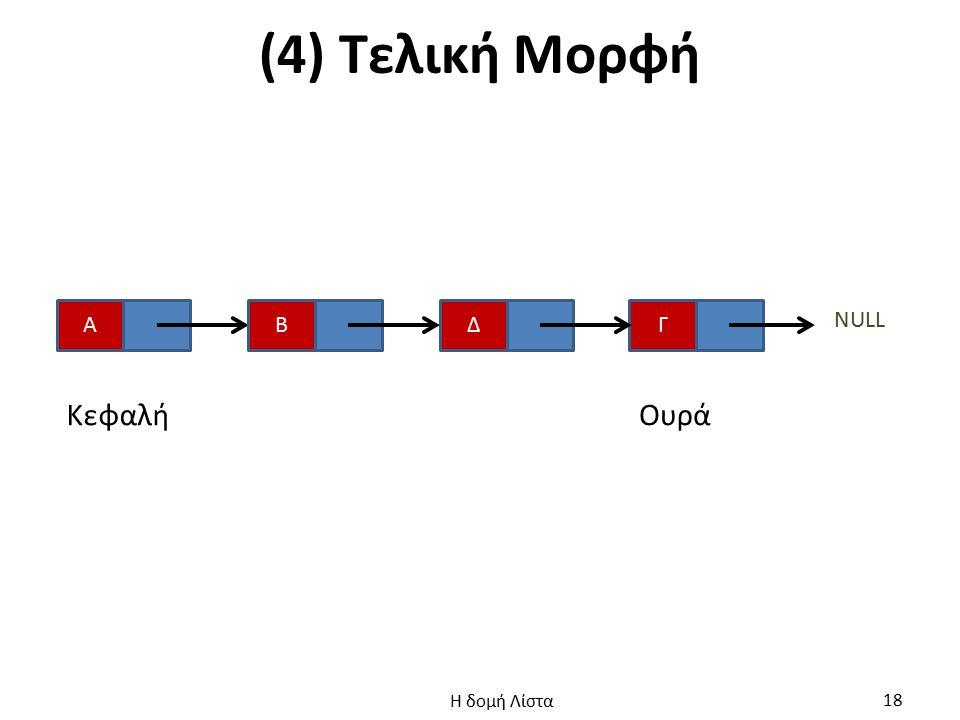 (4) Τελική Μορφή ΑΓΔΒ NULL ΚεφαλήΟυρά Η δομή Λίστα 18