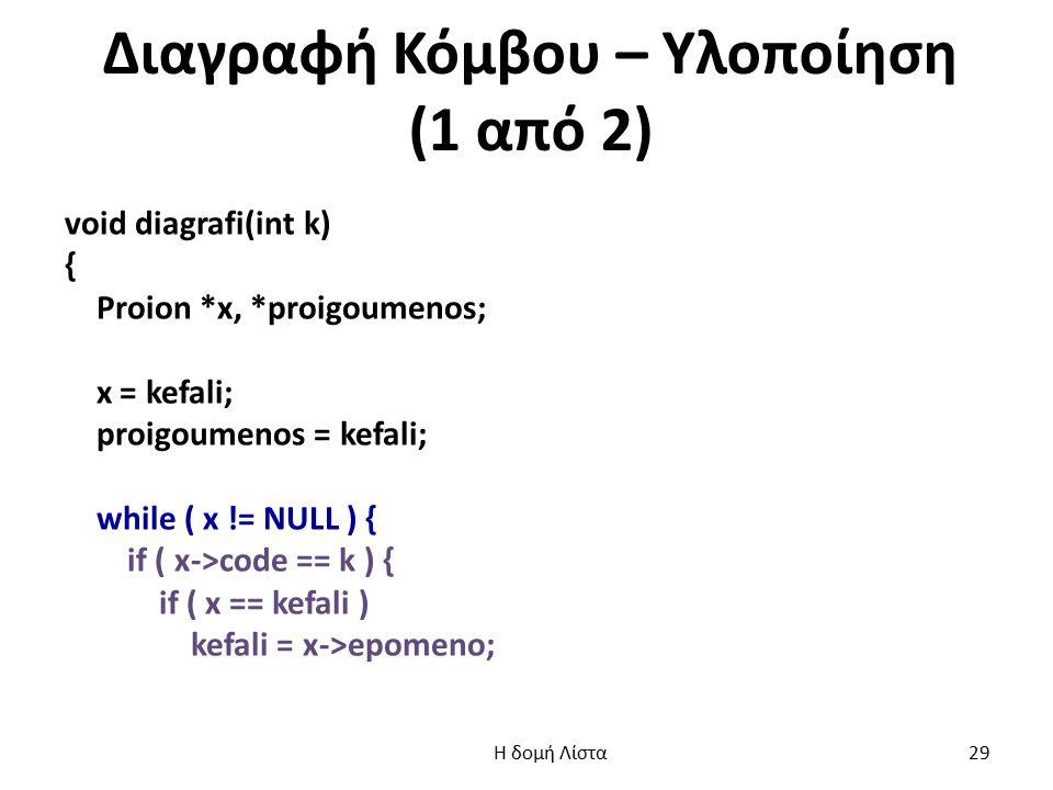 Διαγραφή Κόμβου – Υλοποίηση (1 από 2) void diagrafi(int k) { Proion *x, *proigoumenos; x = kefali; proigoumenos = kefali; while ( x != NULL ) { if ( x->code == k ) { if ( x == kefali ) kefali = x->epomeno; Η δομή Λίστα 29