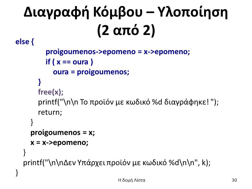 Διαγραφή Κόμβου – Υλοποίηση (2 από 2) else { proigoumenos->epomeno = x->epomeno; if ( x == oura ) oura = proigoumenos; } free(x); printf( \n\n To προϊόν με κωδικό %d διαγράφηκε.