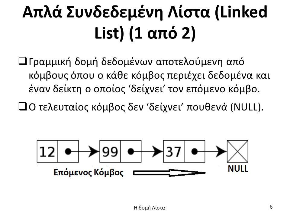 Απλά Συνδεδεμένη Λίστα (Linked List) (1 από 2)  Γραμμική δομή δεδομένων αποτελούμενη από κόμβους όπου ο κάθε κόμβος περιέχει δεδομένα και έναν δείκτη ο οποίος 'δείχνει' τον επόμενο κόμβο.