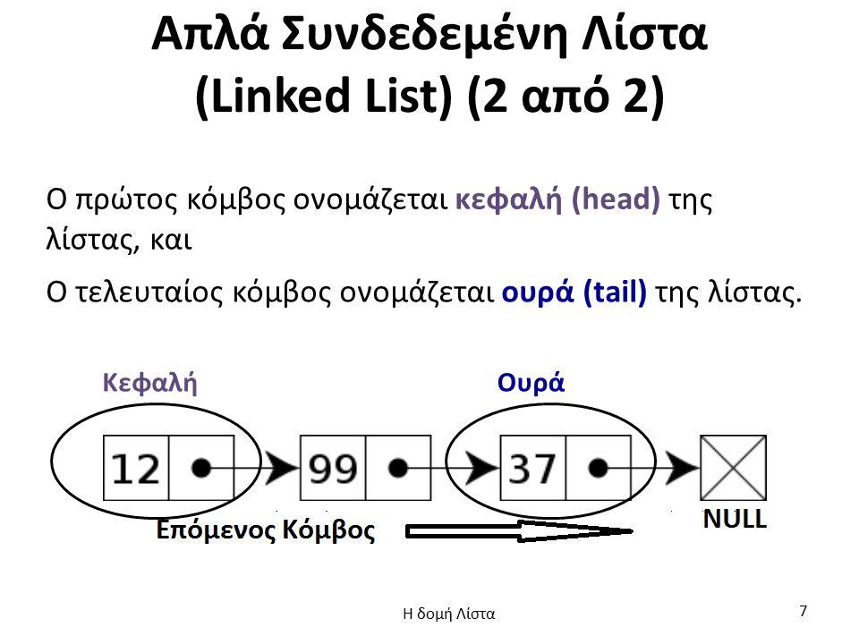 Απλά Συνδεδεμένη Λίστα (Linked List) (2 από 2) Ο πρώτος κόμβος ονομάζεται κεφαλή (head) της λίστας, και Ο τελευταίος κόμβος ονομάζεται ουρά (tail) της λίστας.