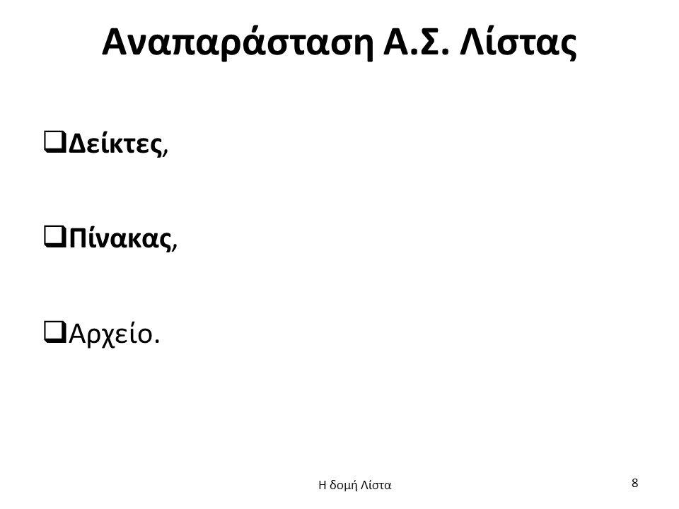 Αναπαράσταση Α.Σ. Λίστας  Δείκτες,  Πίνακας,  Αρχείο. Η δομή Λίστα 8