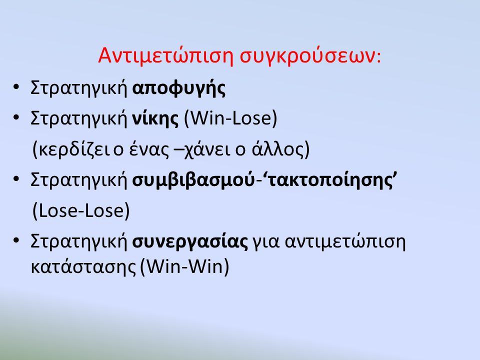 Αντιμετώπιση συγκρούσεων : Στρατηγική αποφυγής Στρατηγική νίκης (Win-Lose) (κερδίζει ο ένας –χάνει ο άλλος) Στρατηγική συμβιβασμού-'τακτοποίησης' (Los