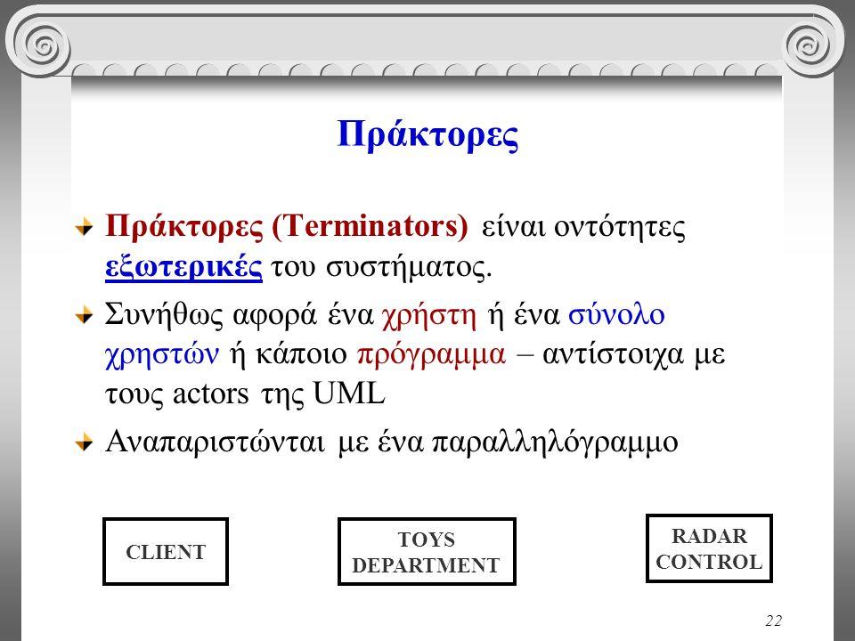 22 Πράκτορες Πράκτορες (Terminators) είναι οντότητες εξωτερικές του συστήματος.