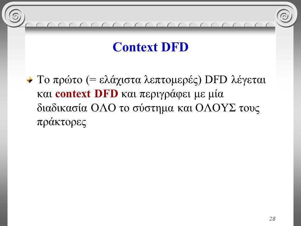 28 Context DFD Το πρώτο (= ελάχιστα λεπτομερές) DFD λέγεται και context DFD και περιγράφει με μία διαδικασία ΟΛΟ το σύστημα και ΟΛΟΥΣ τους πράκτορες