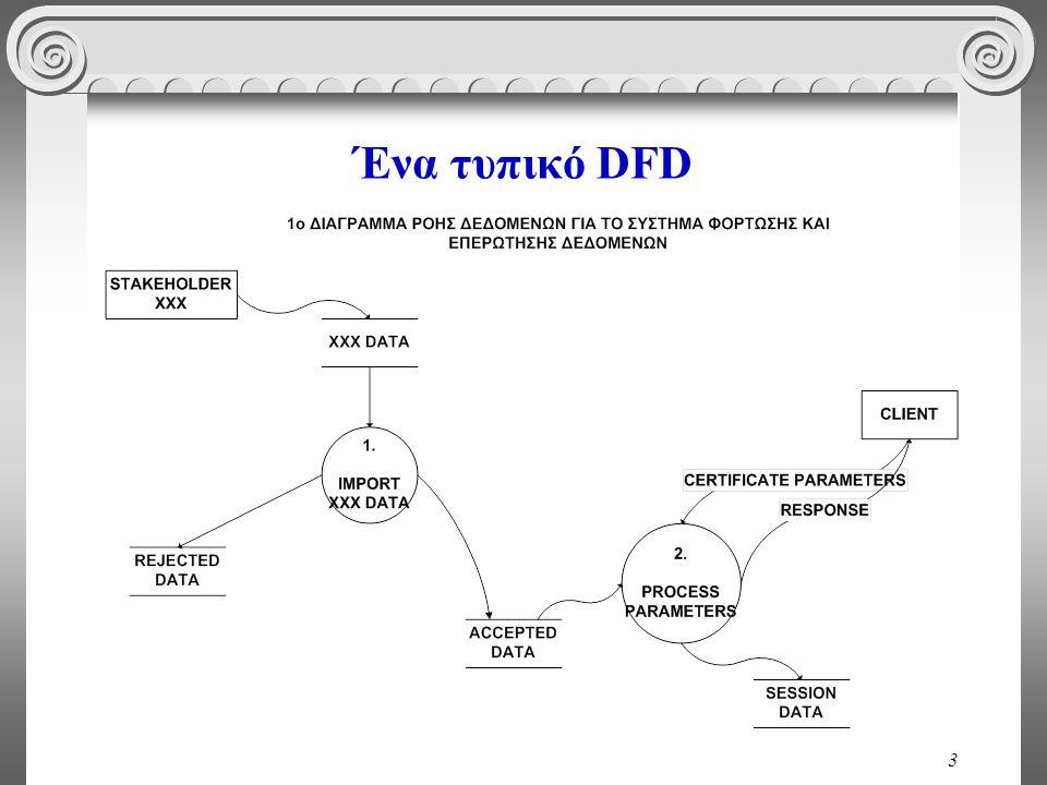 3 Ένα τυπικό DFD