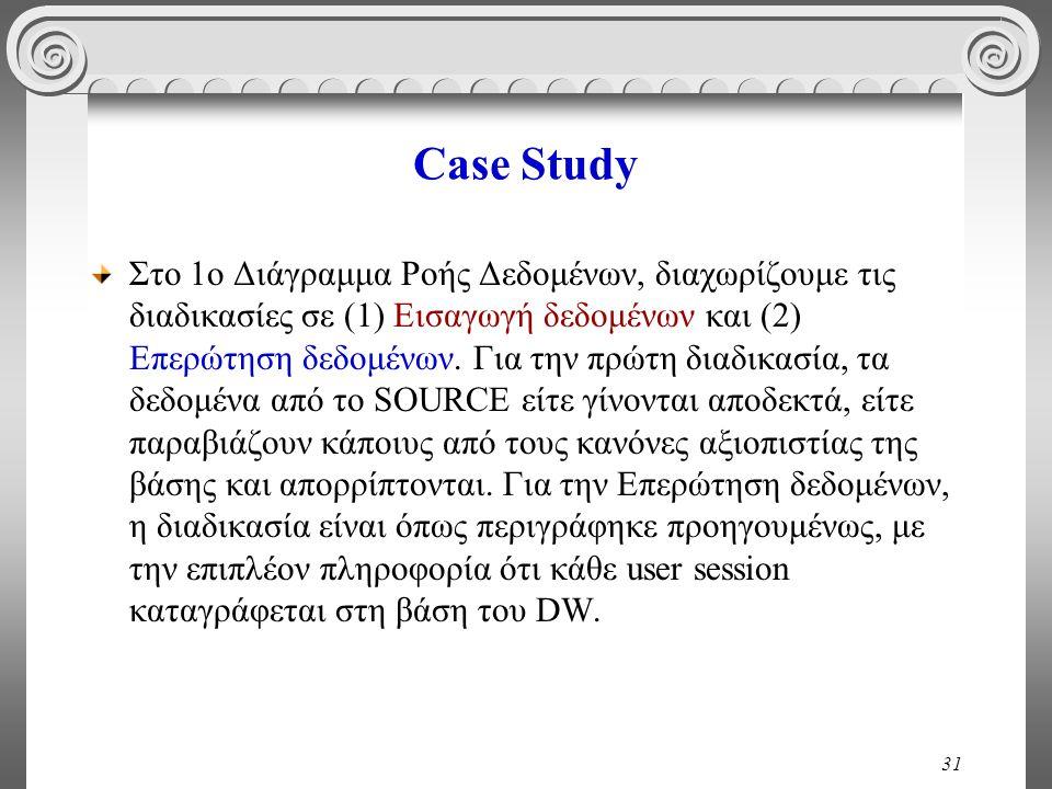 31 Case Study Στο 1ο Διάγραμμα Ροής Δεδομένων, διαχωρίζουμε τις διαδικασίες σε (1) Εισαγωγή δεδομένων και (2) Επερώτηση δεδομένων.