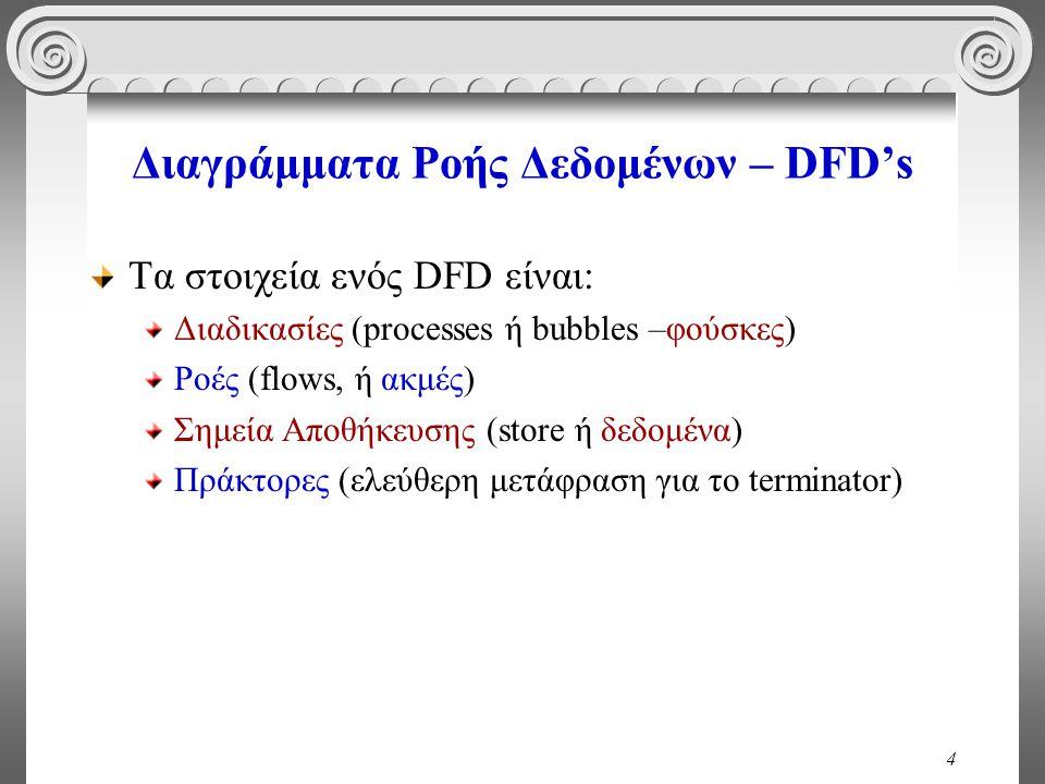 4 Διαγράμματα Ροής Δεδομένων – DFD's Τα στοιχεία ενός DFD είναι: Διαδικασίες (processes ή bubbles –φούσκες) Ροές (flows, ή ακμές) Σημεία Αποθήκευσης (store ή δεδομένα) Πράκτορες (ελεύθερη μετάφραση για το terminator)
