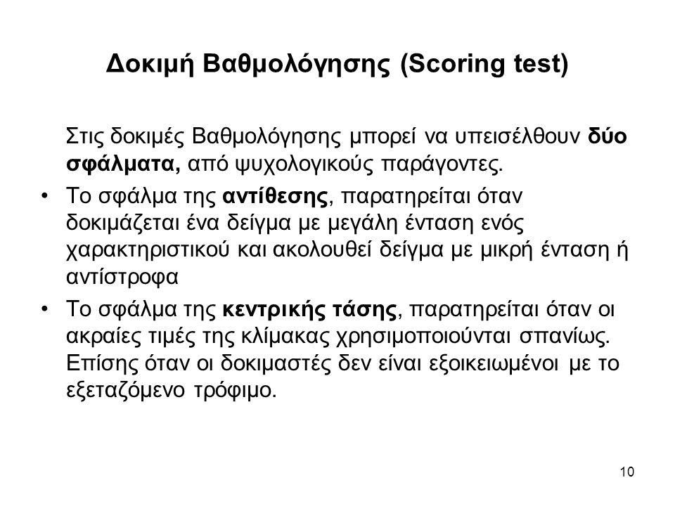 10 Δοκιμή Βαθμολόγησης (Scoring test) Στις δοκιμές Βαθμολόγησης μπορεί να υπεισέλθουν δύο σφάλματα, από ψυχολογικούς παράγοντες. Το σφάλμα της αντίθεσ