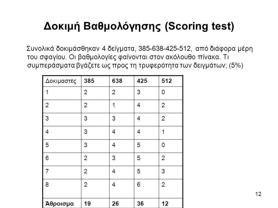 12 Δοκιμή Βαθμολόγησης (Scoring test) Συνολικά δοκιμάσθηκαν 4 δείγματα, 385-638-425-512, από διάφορα μέρη του σφαγίου. Οι βαθμολογίες φαίνονται στον α