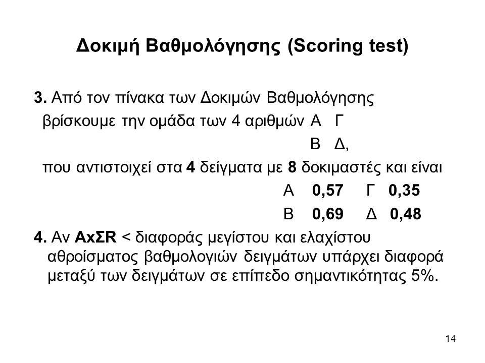 14 Δοκιμή Βαθμολόγησης (Scoring test) 3. Από τον πίνακα των Δοκιμών Βαθμολόγησης βρίσκουμε την ομάδα των 4 αριθμών Α Γ Β Δ, που αντιστοιχεί στα 4 δείγ