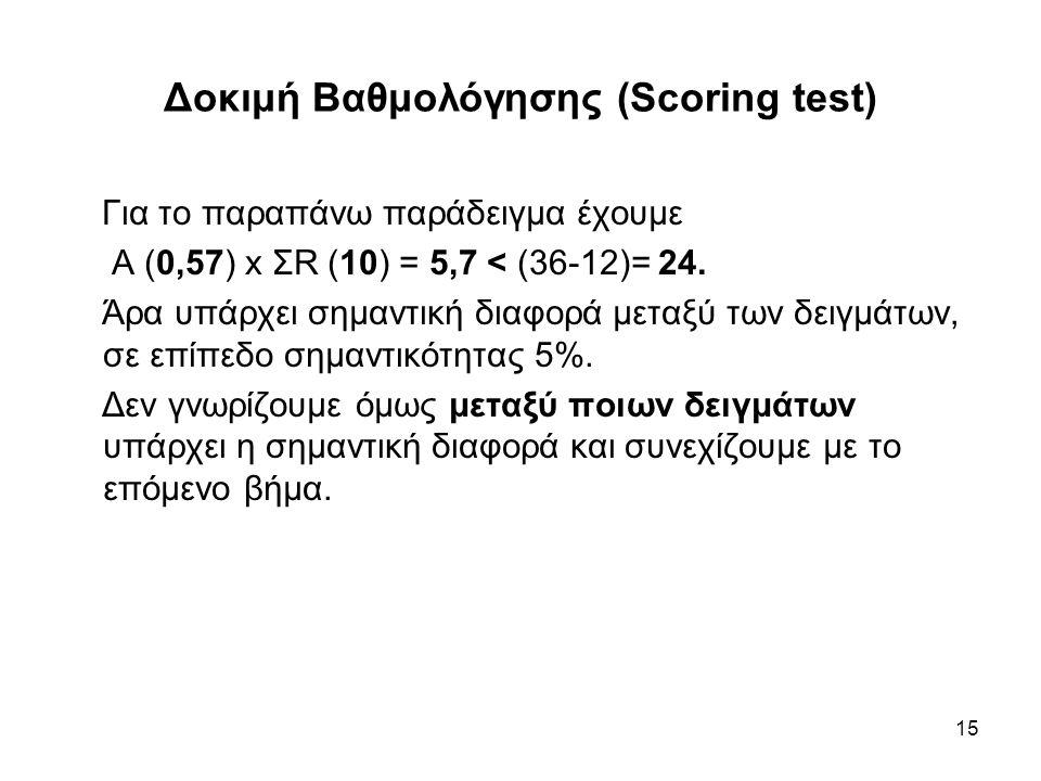 15 Δοκιμή Βαθμολόγησης (Scoring test) Για το παραπάνω παράδειγμα έχουμε Α (0,57) x ΣR (10) = 5,7 < (36-12)= 24. Άρα υπάρχει σημαντική διαφορά μεταξύ τ