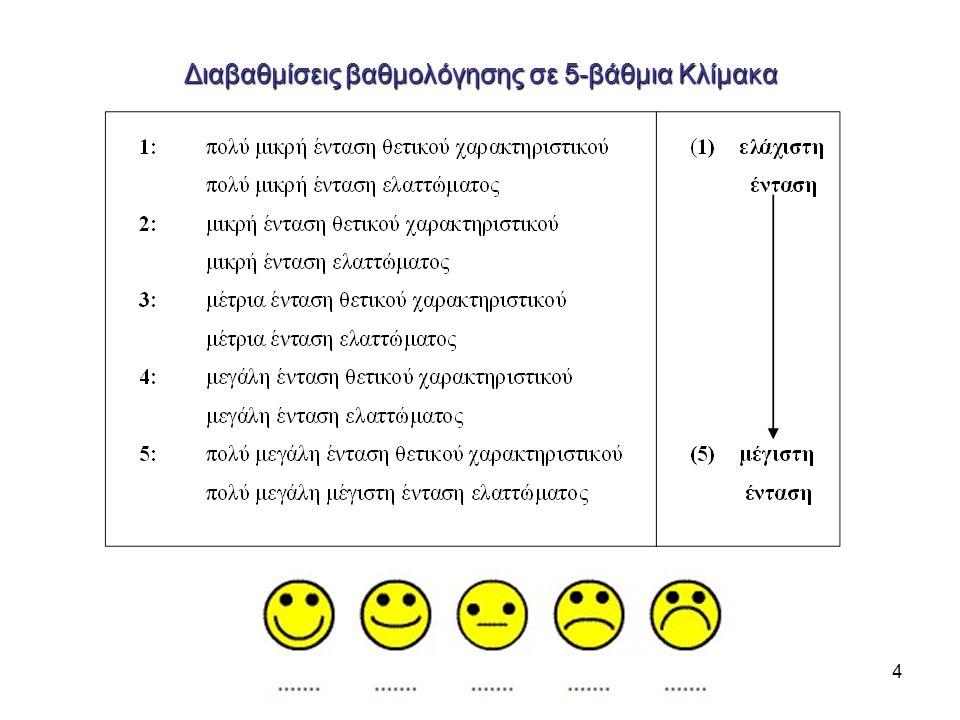 4 Διαβαθμίσεις βαθμολόγησης σε 5-βάθμια Κλίμακα
