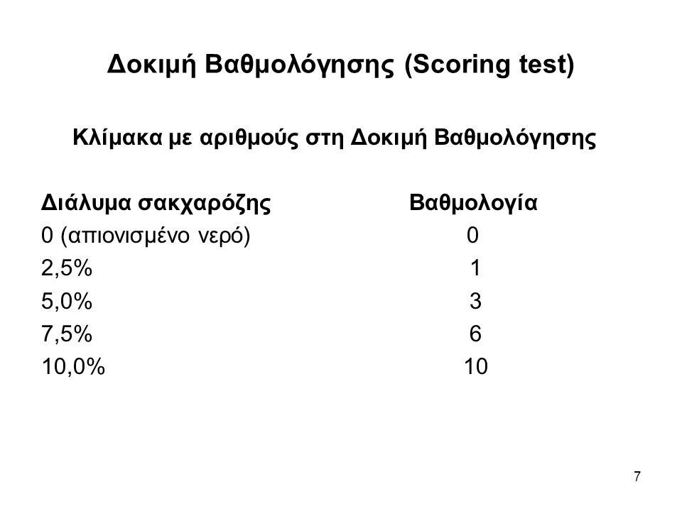 7 Δοκιμή Βαθμολόγησης (Scoring test) Κλίμακα με αριθμούς στη Δοκιμή Βαθμολόγησης Διάλυμα σακχαρόζης Βαθμολογία 0 (απιονισμένο νερό) 0 2,5% 1 5,0% 3 7,