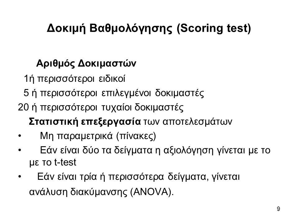 9 Δοκιμή Βαθμολόγησης (Scoring test) Αριθμός Δοκιμαστών 1ή περισσότεροι ειδικοί 5 ή περισσότεροι επιλεγμένοι δοκιμαστές 20 ή περισσότεροι τυχαίοι δοκι