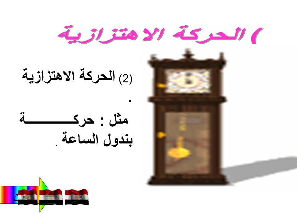 الفاتح & أنواع الحركة الدورية : (1) الحركة في مسار مغلق مثل حركة الأقمار حول الكواكب, حركة الأرجوحة الدوراة..