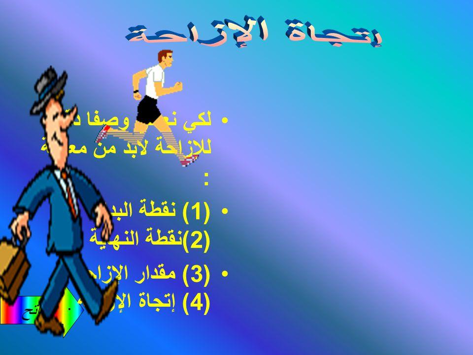 الفاتح : (1) هي أقصر مسافة مستقيمة مباشرة بين نقطة البداية ونقطة النهاية. (1) هي مسافة مقطوعة في إتجاة ثابت. A B