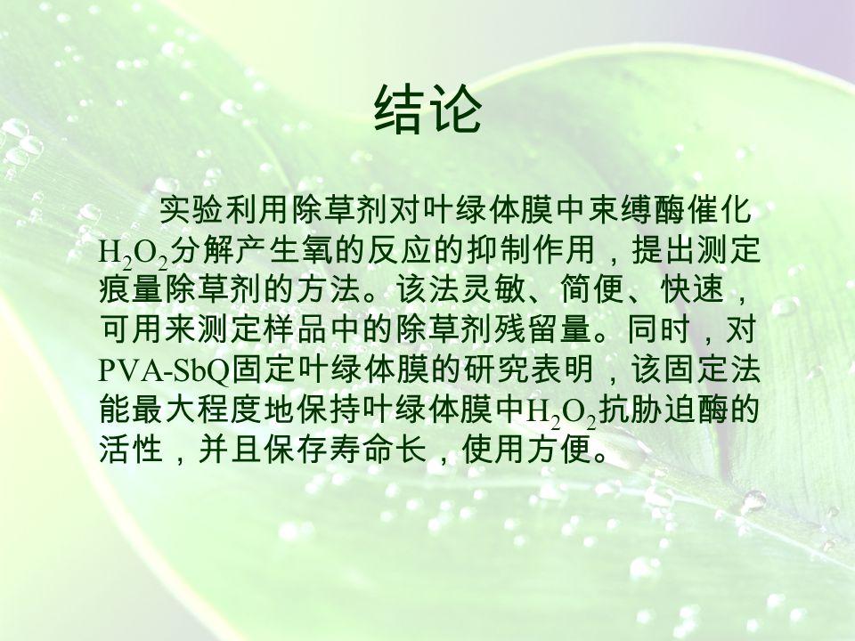  样品分析  各取 500 mL 农田水样于聚四氟乙烯瓶中 ,试液经过滤 后,加入 10 mL 5 % EDTA 溶液。先直接按实验方法测 定,未检出其中除草剂的量;再分别加入敌草隆标准溶 液使其浓度分别为 0.02 mol/L , 0.05 mol/L ,测得加标回 收率为 89.2 %~ 98.7 %。另取室内盆载土壤,喷洒一定 量阿特拉津的溶液,混匀后分别称取 25g 样品于 250 mL 锥形瓶中。用本法测定,结果为 0.48μg/L ( n=3 );另 取部分该土壤样品 ,用固相萃取- HCLP 法进行测定 , 结果为 0.51μg/L 。两结果基本吻合。  重现性  每次测定时更换叶绿体膜片,分别对 0.05mg/L 敌草隆进 行测定( n = 11 ),得 RSD = 5.4 %。重现性与溶液、温 度等测定条件有关,为保证测量的精确度,还应使用大 小相同的 PVA-SbQ 膜。