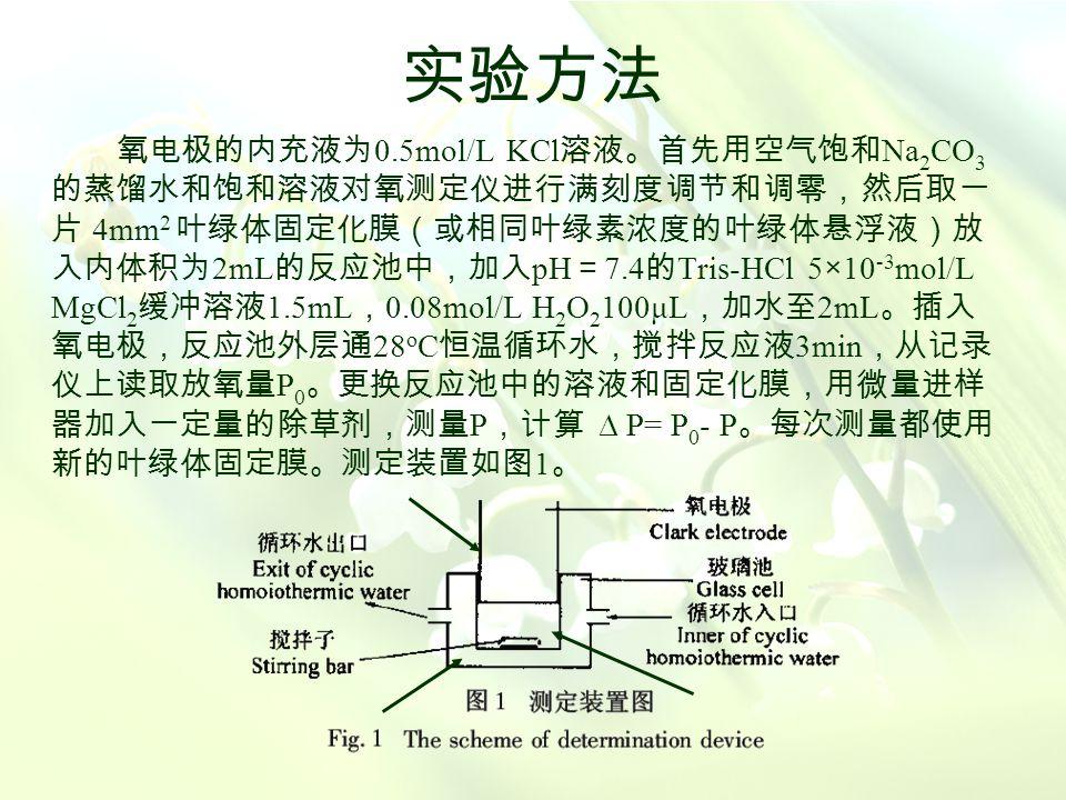 实验部分  实验试剂和实验材料 PVA-SbQ 规格如下: SbQ 浓度为 1.34×10 - 2 mol/L , 固态物含量 10.04 %(质量分数 w %),聚合度 3500 ,皂 化度 88 %; 2 , 6 -二氯酚靛蓝( DPIP ),使用前用水 配制成 3×10 - 4 mol/L ;除草剂由原料用 2 %乙醇溶液配 制,并用该乙醇溶液逐级稀释成工作液。其浓度分别为 百草枯、敌草隆各 1 mg/L ;阿特拉津、扑草净和莠灭津 各 5mg/L 等。实验中所用试剂均为分析纯或生化试剂, 实验用水为蒸馏水;菠菜种子为香港的 超级菠菜 ,土 壤培养 8 星期,株均重 25 g ,晴朗天气上午 9 时取叶。