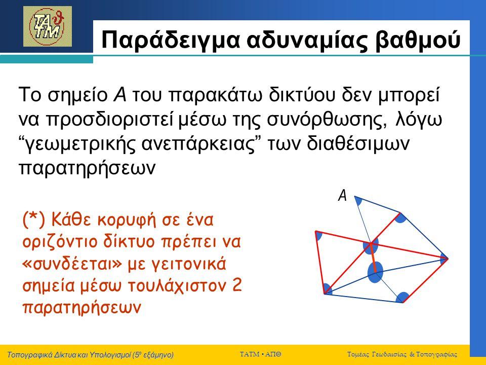 Τοπογραφικά Δίκτυα και Υπολογισμοί (5 ο εξάμηνο) ΤΑΤΜ  ΑΠΘ Τομέας Γεωδαισίας & Τοπογραφίας Παράδειγμα αδυναμίας βαθμού Το σημείο Α του παρακάτω δικτύ