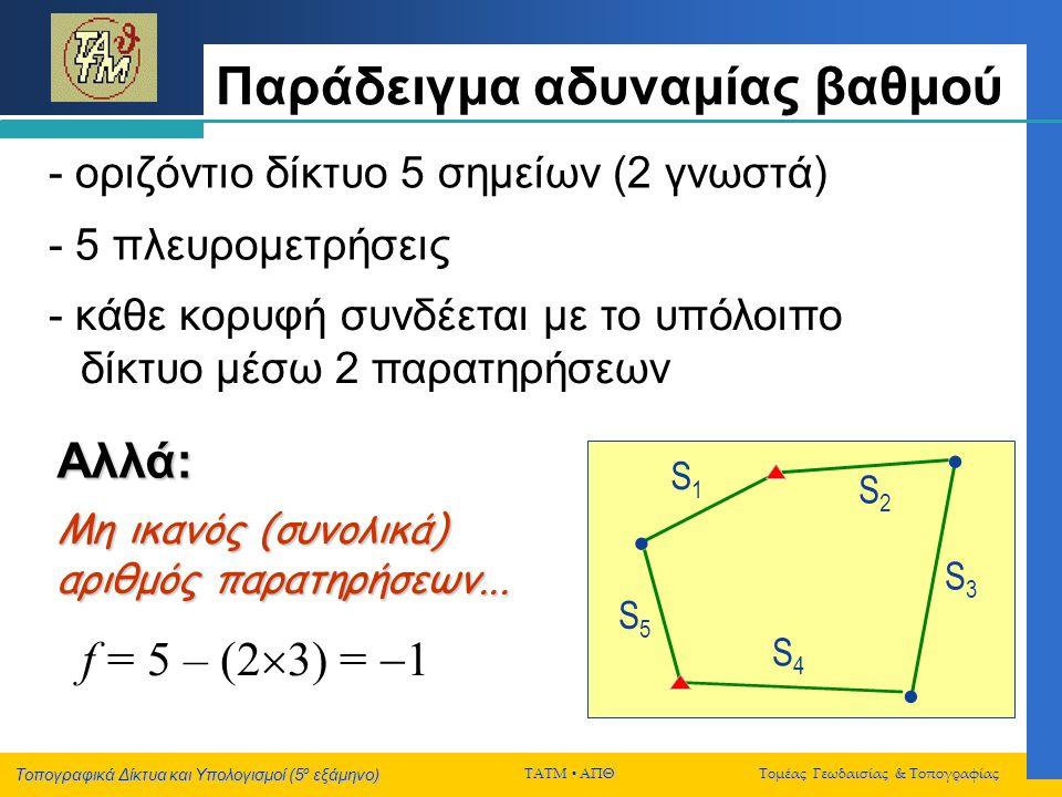 Τοπογραφικά Δίκτυα και Υπολογισμοί (5 ο εξάμηνο) ΤΑΤΜ  ΑΠΘ Τομέας Γεωδαισίας & Τοπογραφίας Παράδειγμα αδυναμίας βαθμού - οριζόντιο δίκτυο 5 σημείων (