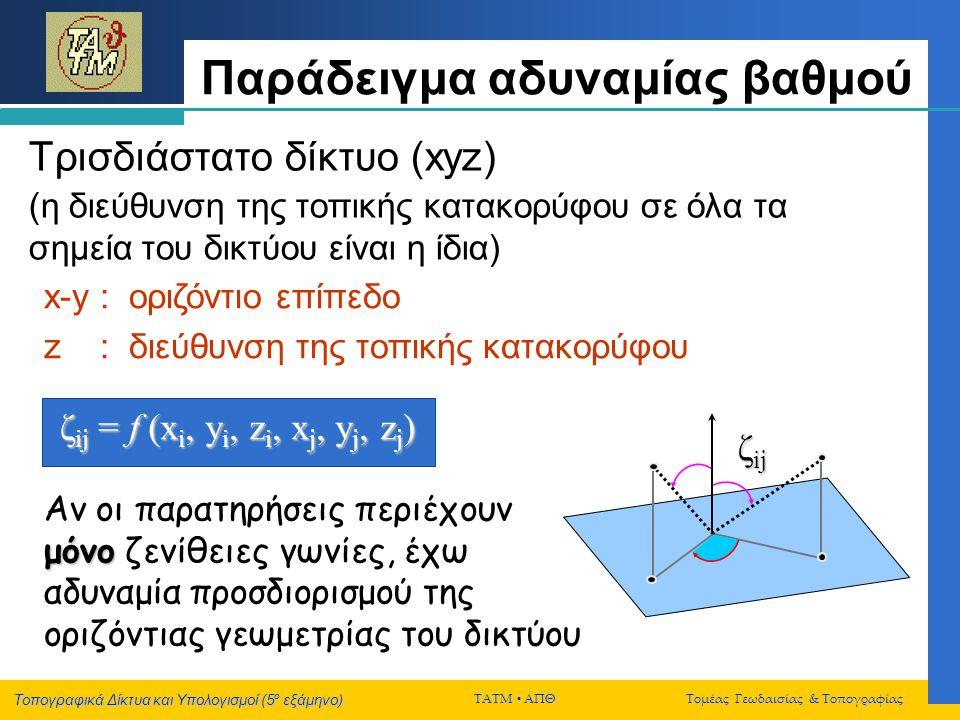 Τοπογραφικά Δίκτυα και Υπολογισμοί (5 ο εξάμηνο) ΤΑΤΜ  ΑΠΘ Τομέας Γεωδαισίας & Τοπογραφίας Παράδειγμα αδυναμίας βαθμού Τρισδιάστατο δίκτυο (xyz) (η δ