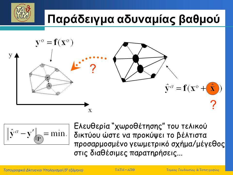 """Τοπογραφικά Δίκτυα και Υπολογισμοί (5 ο εξάμηνο) ΤΑΤΜ  ΑΠΘ Τομέας Γεωδαισίας & Τοπογραφίας Παράδειγμα αδυναμίας βαθμού x y Ελευθερία """"χωροθέτησης"""" το"""