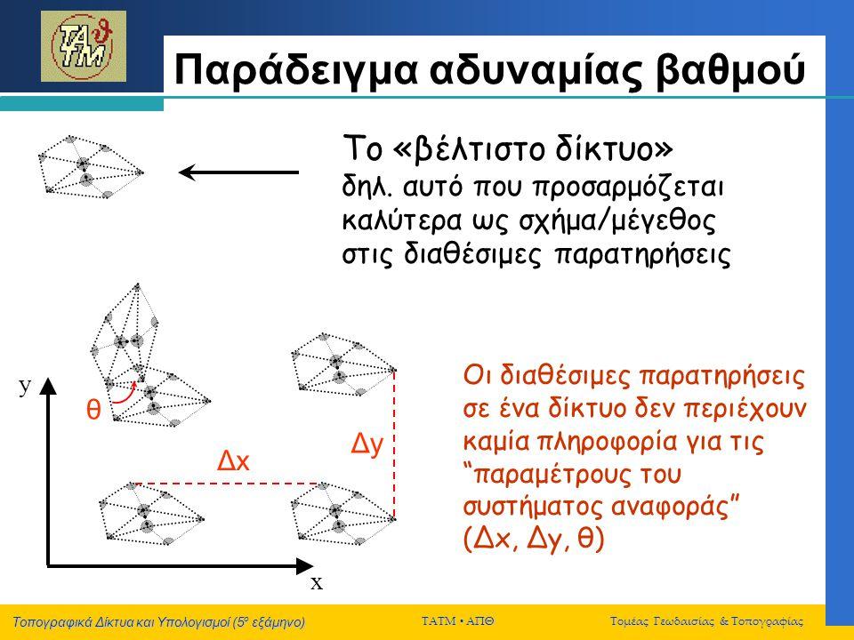 Τοπογραφικά Δίκτυα και Υπολογισμοί (5 ο εξάμηνο) ΤΑΤΜ  ΑΠΘ Τομέας Γεωδαισίας & Τοπογραφίας Παράδειγμα αδυναμίας βαθμού x y ΔxΔx ΔyΔy Το «βέλτιστο δίκ