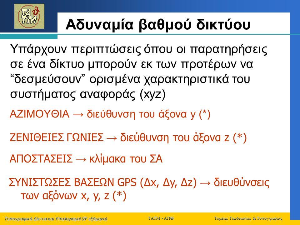 Τοπογραφικά Δίκτυα και Υπολογισμοί (5 ο εξάμηνο) ΤΑΤΜ  ΑΠΘ Τομέας Γεωδαισίας & Τοπογραφίας Αδυναμία βαθμού δικτύου ΑΖΙΜΟΥΘΙΑ → διεύθυνση του άξονα y