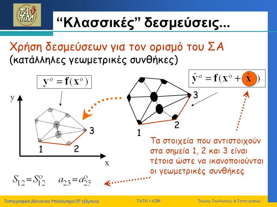 """Τοπογραφικά Δίκτυα και Υπολογισμοί (5 ο εξάμηνο) ΤΑΤΜ  ΑΠΘ Τομέας Γεωδαισίας & Τοπογραφίας """"Κλασσικές"""" δεσμεύσεις... x y Χρήση δεσμεύσεων για τον ορι"""