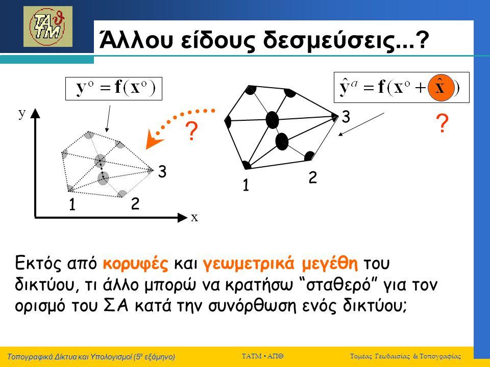 Τοπογραφικά Δίκτυα και Υπολογισμοί (5 ο εξάμηνο) ΤΑΤΜ  ΑΠΘ Τομέας Γεωδαισίας & Τοπογραφίας Άλλου είδους δεσμεύσεις...? x y 2 1 2 1 3 3 ? ? Εκτός από