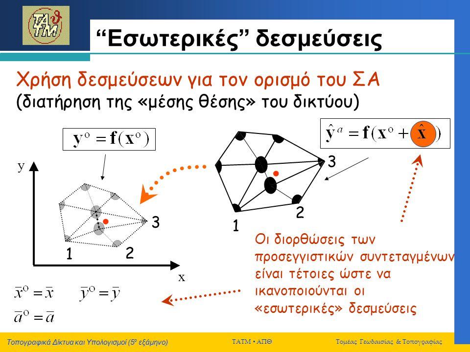 """Τοπογραφικά Δίκτυα και Υπολογισμοί (5 ο εξάμηνο) ΤΑΤΜ  ΑΠΘ Τομέας Γεωδαισίας & Τοπογραφίας """"Εσωτερικές"""" δεσμεύσεις x y Χρήση δεσμεύσεων για τον ορισμ"""