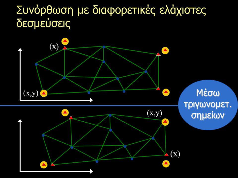 Τοπογραφικά Δίκτυα και Υπολογισμοί (5 ο εξάμηνο) ΤΑΤΜ  ΑΠΘ Τομέας Γεωδαισίας & Τοπογραφίας Συνόρθωση με διαφορετικές ελάχιστες δεσμεύσεις (x)    