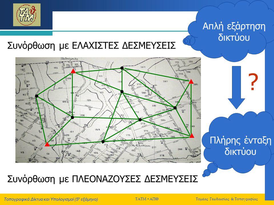 Τοπογραφικά Δίκτυα και Υπολογισμοί (5 ο εξάμηνο) ΤΑΤΜ  ΑΠΘ Τομέας Γεωδαισίας & Τοπογραφίας     Συνόρθωση με ΕΛΑΧΙΣΤΕΣ ΔΕΣΜΕΥΣΕΙΣ Συνόρθωση με ΠΛΕ